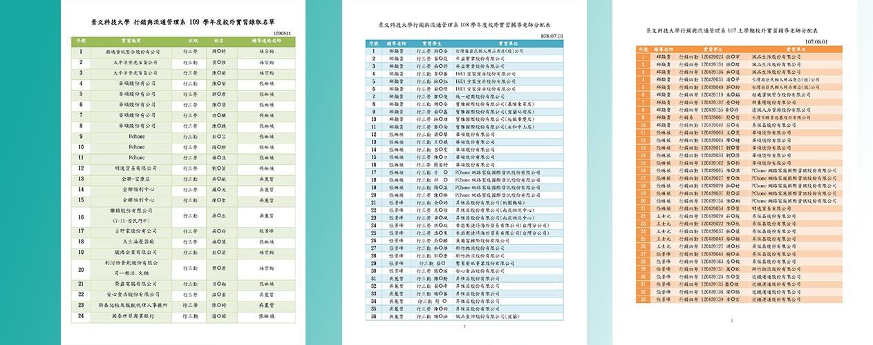 校外實習錄取單位及輔導老師名單